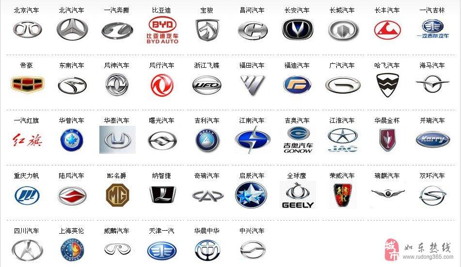 国产车品牌大全_国产车品牌排行榜