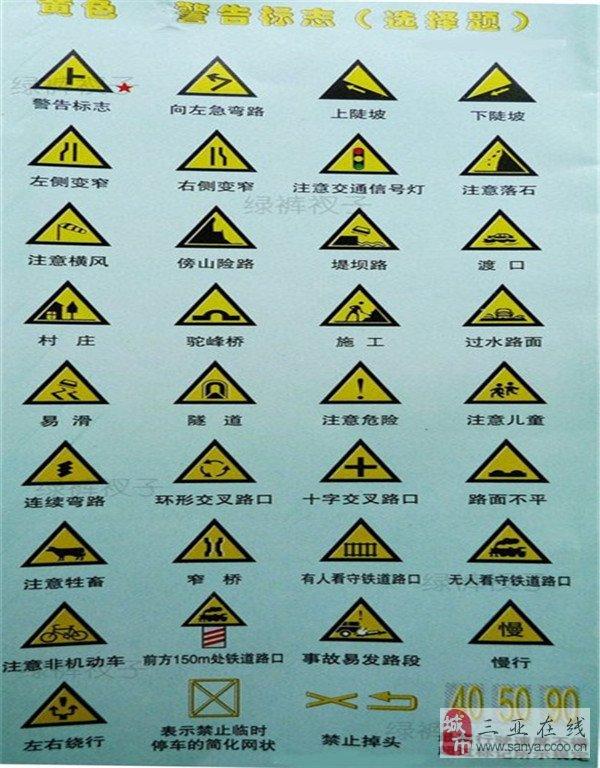 轻松考驾照,学会这些――(1)