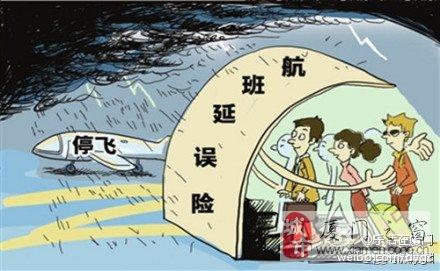 [注意]20元航空意外保险能赔飞机延误!