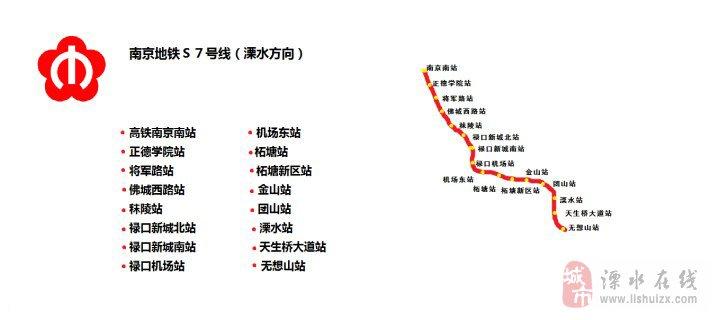 南京地铁s7号线(溧水方向)路线图