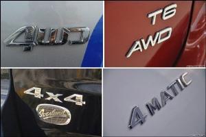 我来解释汽车屁股后面的字母各是什么含义?