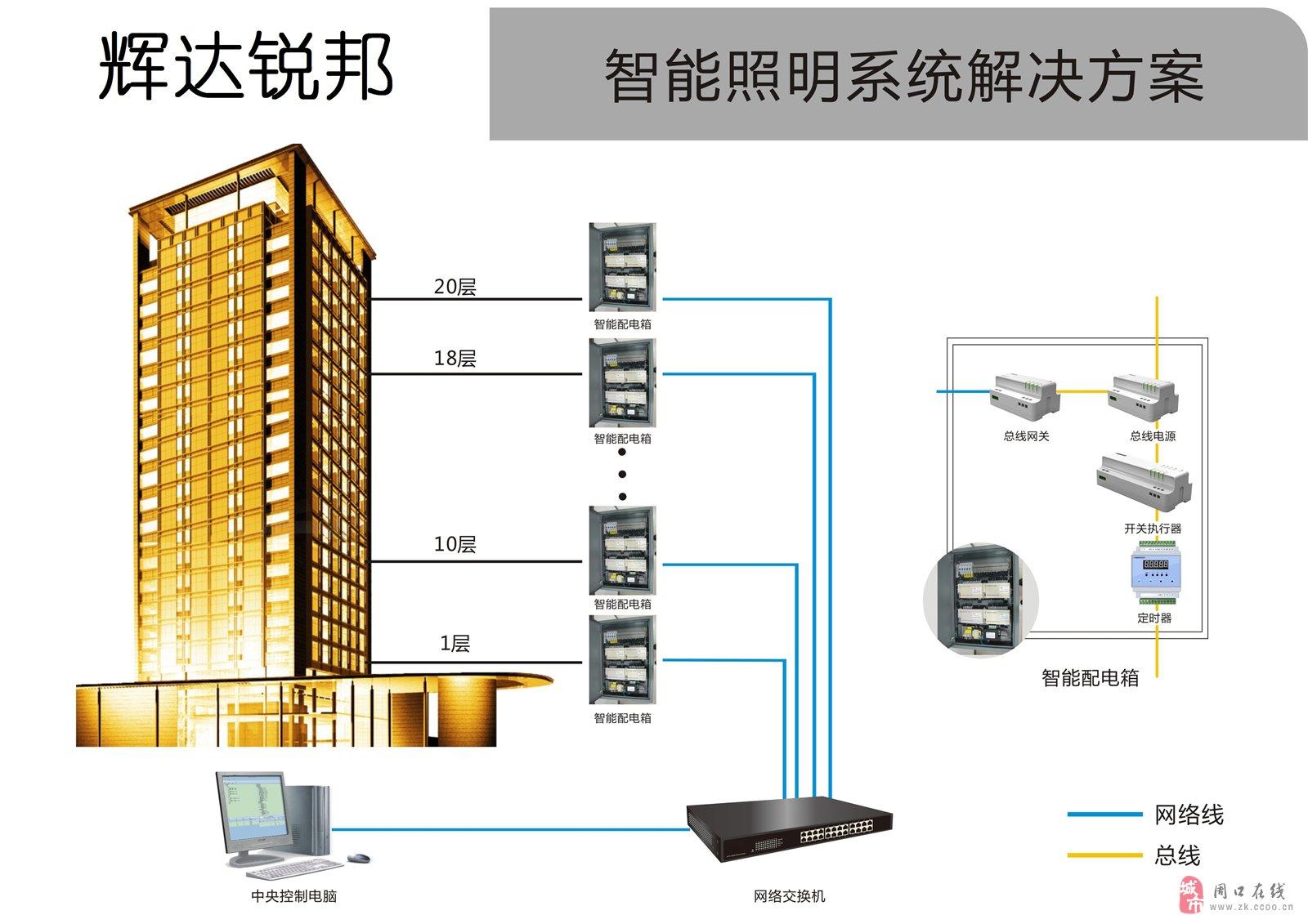 智能楼宇广播设计方案