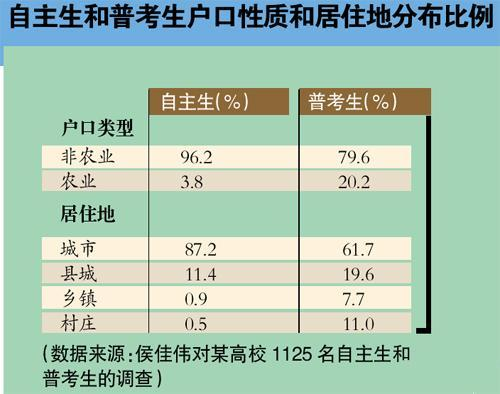 中国教育科学研究院研究员储朝晖在接受媒体采访时称,在行政力量主导