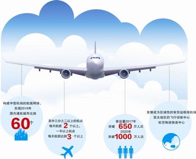 香港国际机场被skytrax评为五星级飞机场,从2001年起至今一直跻身