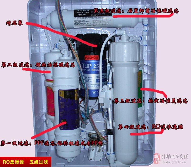 反渗透储水桶图片