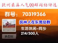 1004抚州人在东莞总群
