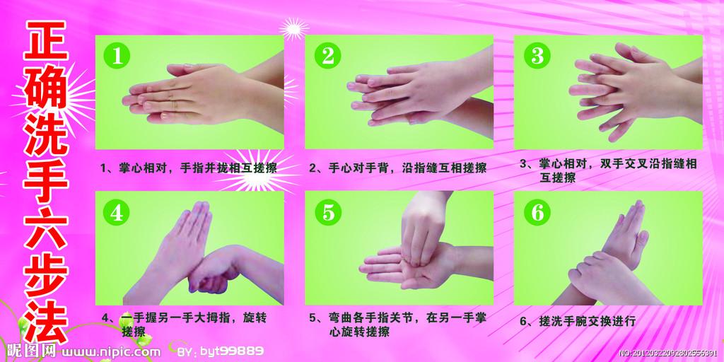 洗手步骤2清图
